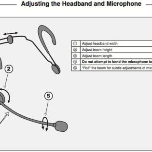 Shure BETA53 Vocal Headset Microphone